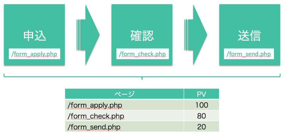 tayori_v_form2
