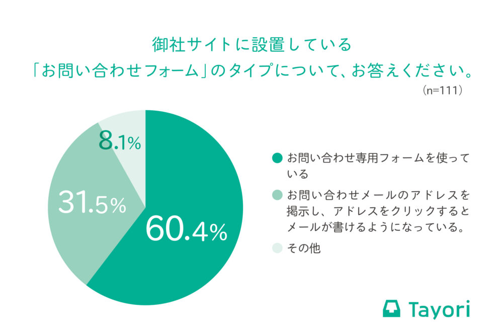 Tayoriグラフ-1