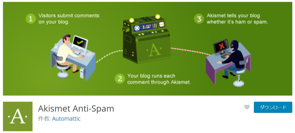 Akismet Anti Spam WordPress org